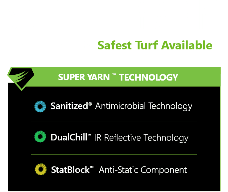 SYNLawn Super Yarn Synthetic Turf Technology
